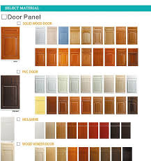 made to order kitchen cabinets in the philippines cheap price high gloss acrylic kitchen cabinets door made in china modern style buy high gloss acrylic kitchen cabinet door acrylic kitchen cabinet
