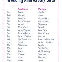 traditional wedding gifts 9th wedding anniversary gifts