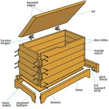 Making A Toy Box Plans by Best 25 Wood Chest Ideas On Pinterest Pallet Chest Pallet Toy
