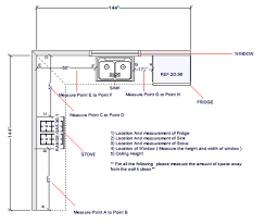 kitchen layout g shape the perfect home design