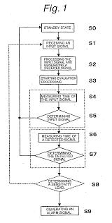 patent us5003287 automotive burglar alarm system using direct