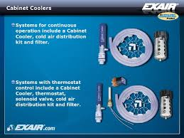 Cabinet Coolers Exair Cabinet Coolers