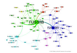 text network analysis for seo nodus labs