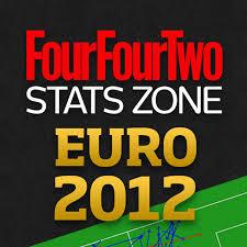 euro leasing euro leasing sales app store revenue u0026 download estimates spain