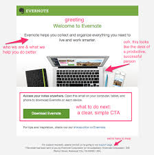 optimize your welcome emails with these 5 templates customer io