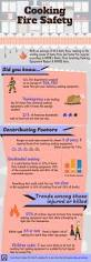 Cooking Infographic by Nfpa Cooking Safety
