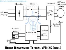 abb drive wiring diagram toshiba drive wiring diagram wiring