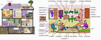 lexique de cuisine lexique salle de bain bd61 jornalagora