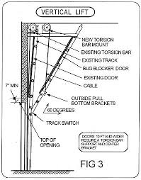 Overhead Security Door Overhead Metal Security Door Installation Bug