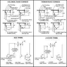 Type Of Cornice Cornice Components U2013 Southern Aluminum Finishing Co Perimeter