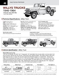 my publications kaiser willys 2016 catalog page 42 43