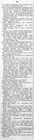the engineer 1933 jul dec index graces guide