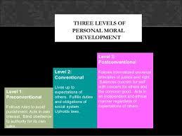 Blind Obedience To Authority Leadership U0026 Followership