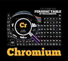 Cr On The Periodic Table Periodic Table Of The Element Chromium Cr Vector Illustration