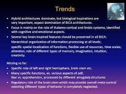 Role Of Brain Stem Brain Inspired Cognitive Architectures Ppt Download