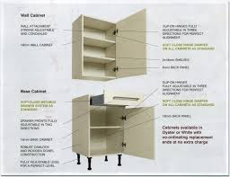 Standard Kitchen Base Cabinet Height Replacement Kitchen Cabinet Doors U2013 Home Design Ideas Crucial