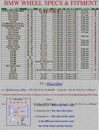 2006 bmw 325i wheel size will e46 rims fit e39 bimmerfest bmw forums