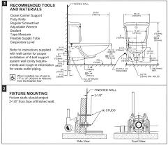 Bathroom Vanity Plumbing Rough In Dimensions Carrier Question For Wall Hung Toilet Terry Love Plumbing