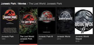 jurassic world trailer analysis