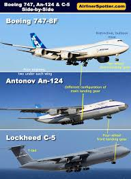 boeing 747 design home design