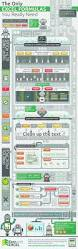 Learning Spreadsheets Online Free 32 Best Excel Tips Images On Pinterest Microsoft Office