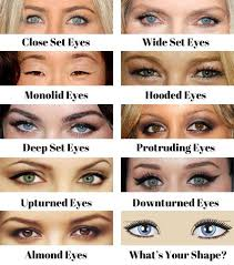 not same makeup can work for diffe eye shapes each needs to have distinct as per share your shape and get tips to apply perfectly from our free e book