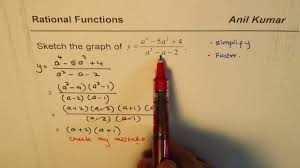 simplify rational function and sketch graph stating restrictions
