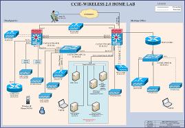how to become a ccie wireless u2026 mrn cciew