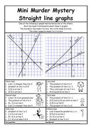 the 25 best maths algebra ideas on pinterest algebra algebra