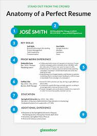 Types Of Skills To Put On A Resume Here U0027s What The Perfect Resume Looks Like Glassdoor Blog