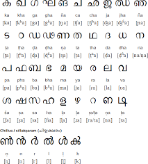 malayalam alphabet pronunciation and language