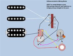 squier strat with humbucker wiring diagram wiring diagram