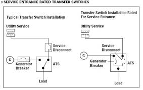 wall mount transfer switches by eaton corporation ats simply