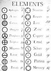Development Of The Periodic Table John Dalton U0027s Periodic Tables