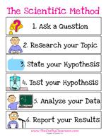 scientific method elementary worksheet free worksheets library