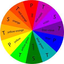 unit 1 color theory review ms baumann u0027s art room