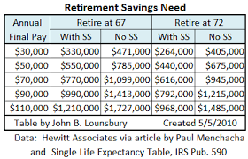 Single Life Expectancy Table by Life Expectancy Tables By Irs