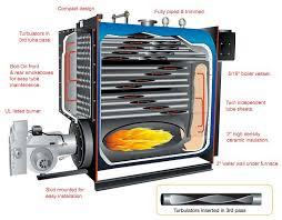 Toaster Burner Hurst Water Boiler Three Pass Firetube Lpw Series