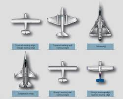 aircraft systems wings