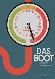 whats included in 96u minimal movie poster for das boot u boat 96 wolfgang petersen