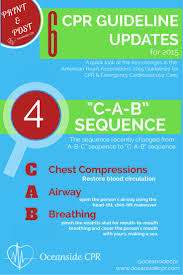 10 best cpr images on pinterest american heart association