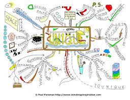 unique mind map paul foreman mind maps pinterest