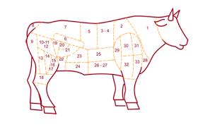 cuisiner du boeuf en morceaux onglet de bœuf cuisine et achat la viande fr