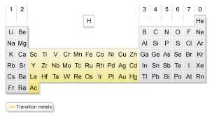 Periodic Table Mercury Bbc Gcse Bitesize The Transition Metals Overview