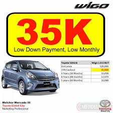toyota global 35k all in dp toyota wigo g m t new and used cars for sale