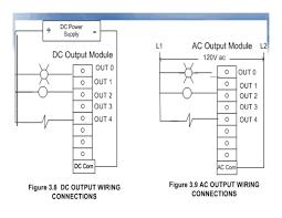 unitronics plc wiring diagram diagram wiring diagrams for diy
