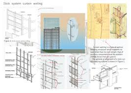 Stick System Curtain Wall Curtain Wall Construction Research U2013 Alphonce Interiors