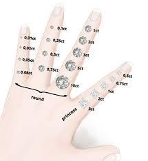 an welchem finger trã gt den verlobungsring verlobungsringe verlobungsring kaufen bei schmuckladende in
