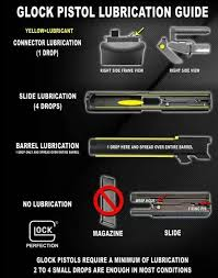 Glock Bench Mat 22 Best Gun Diagrams And Parts Images On Pinterest Weapons