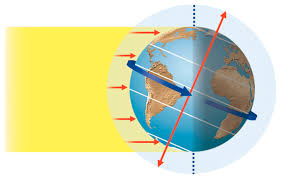 Wyoming How Fast Does The Earth Travel Around The Sun images What causes day night earth for kids dk find out jpg